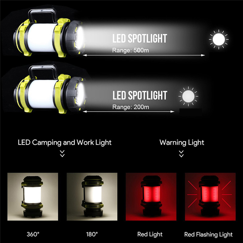 6000LM-LED-Camping-Lantern-USB-Rechargeable-Flashlight-Lantern-for-Hurricane-Emergency-Hiking-Fishing-Includes-Batteries (2)