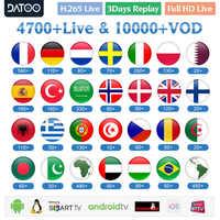 IPTV Francia Bélgica España Portugal griego alemán código de suscripción Android M3u Smart tv Suecia Noruega Italia griego IP TV pk QHDTV
