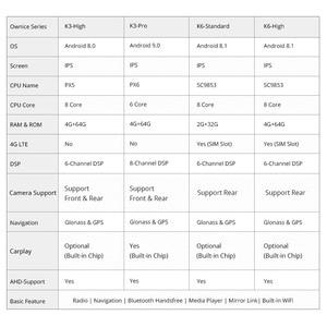 """Image 5 - Ownice テスラスタイル 8 コアの Android 9.0 Ips 9.7 """"オートカーマルチメディアプレーヤー Vw ティグアン 2010 2016 k6 ラジオ DVD PX6 4 グラム DSP HDMI"""