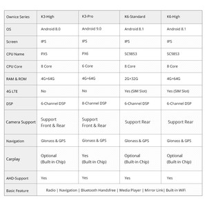 """Image 5 - Ownice Tesla Phong Cách 8Core Android 9.0 IPS 9.7 """"Tự Động Máy Nghe Nhạc Đa Phương Tiện Cho VW TIGUAN 2010 2016 k6 Đài Phát Thanh DVD PX6 4G DSP HDMI"""