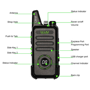 Image 3 - 2 قطعة WLN KD C1 زائد جهاز مرسل ومستقبل صغير UHF 400 470 MHz مع 16 قنوات اتجاهين راديو FM جهاز الإرسال والاستقبال KD C1 زائد