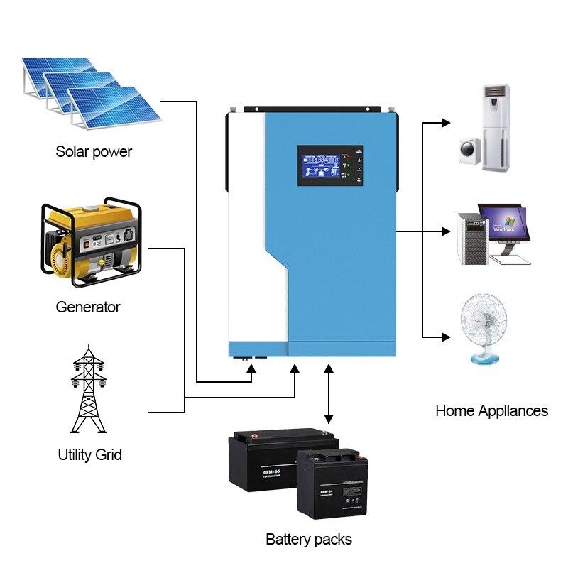 pura solar inversor buit no controlador solar mppt 05