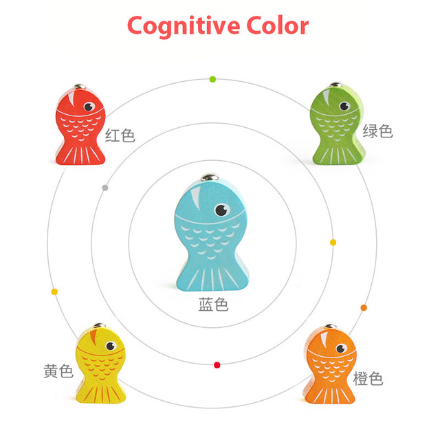 New Kids Learning & Education Math Toys for Children Wooden Magnetic Fishing Game Sets Baby Interactive Educational Toy Gifts