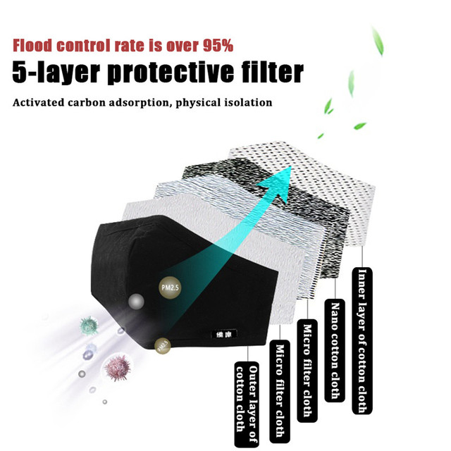 PM2.5 Anti Pollution Mask Air Filter Activated Carbon Fabric Mouth Face Mask Respirator Anti Haze Anti Allergy Flu Dust Mask 3