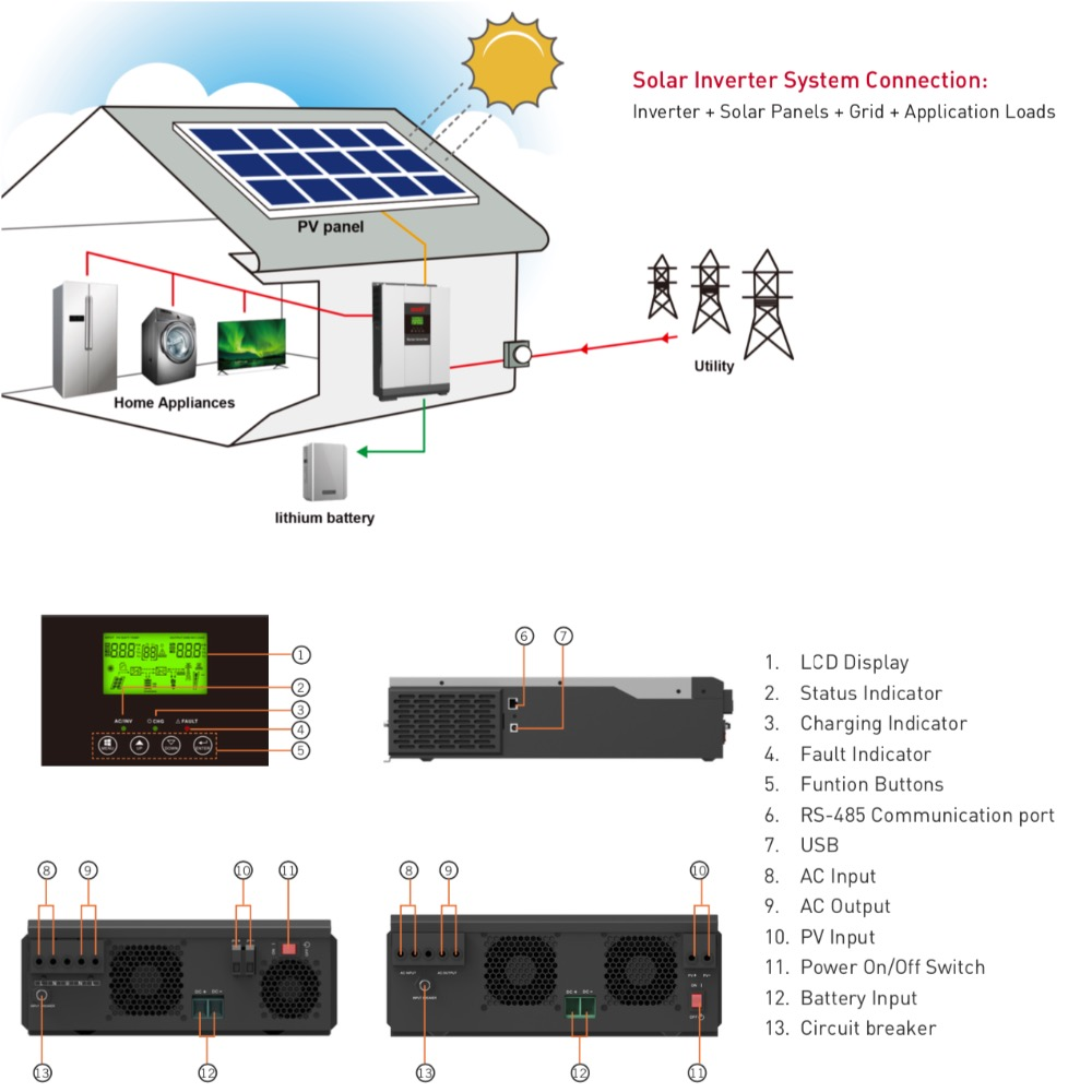 H2ec39384ca91457aa5a6202e87ec1bd7e - 5000W MPPT Solar Hybrid Power Inverter 5KW on/off Grid Tie PV System with Energy Storage DC48V PH18-5048 PLUS