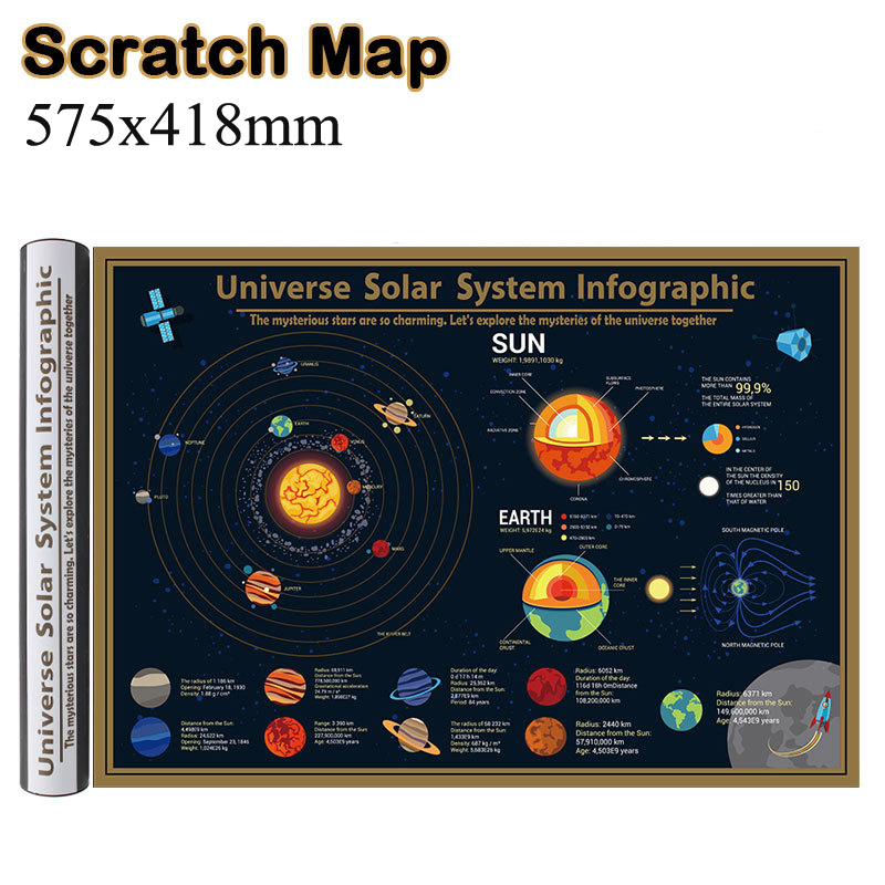 Big Solar System Scratch Map 575x418mm Scratches World Map Globo Decoration Wereldkaart Gift School Teaching Supplies