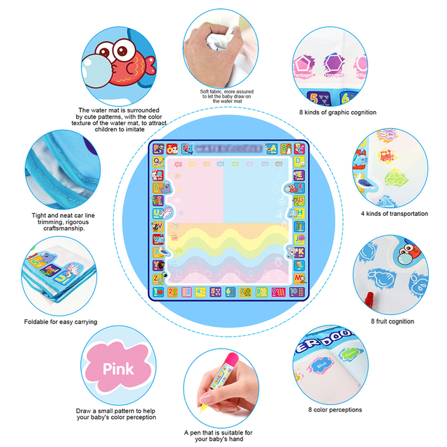 Coolplay 100x100cm Magic Water Drawing Mat Doodle Mat 4 Drawing Pens 1 Stamps Set Painting Board