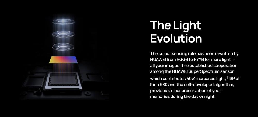 Huawei P30 Smart Phone (9)
