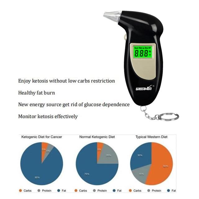 GREENWON Perfect Ketone Monitor Keto,Ketosis For Ketogentic Diet,Weightloss And Diabetics, breath ketone monitor tester