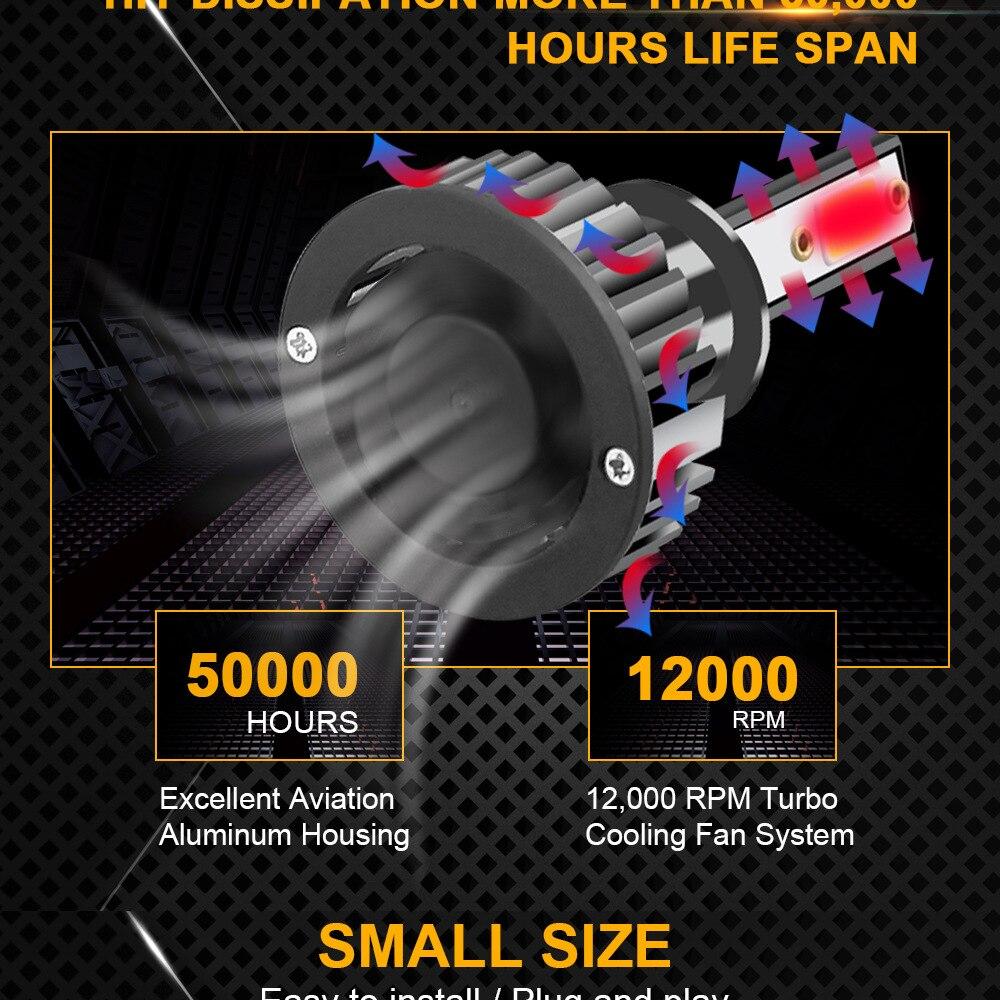 Image 2 - ZTZPIE 12V 3000K 4500K 6000K 8000K 12000LM 9005 H1 H4 Turbo Led Headlight H3 H7 H11 9006 Canbus Led Bulbs Super Bright COB LightCar Headlight Bulbs(LED)   -