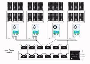 Image 5 - PowMr MPPT 60A 50A 40A 30A LCD Solar Charge Controller 12V 24V 36V 48V Auto Solar Panel Battery Charge Regulator for Max 190V
