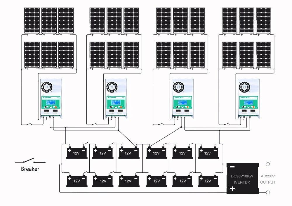 controladores solares 05