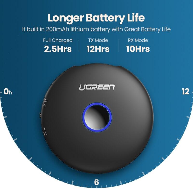 Ugreen Bluetooth 5.0 nadajnik-odbiornik aptx Adapter 3.5mm jack Audio do telewizora słuchawki PC Receptor muzyczny AUX Bluetooth 3.5mm