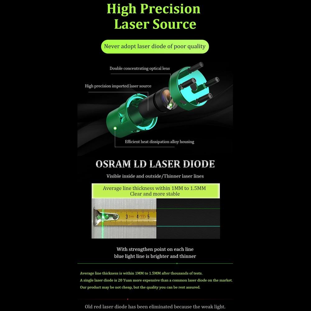 nivelamento 360 graus verde vermelho feixe laser