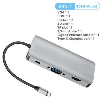 9 in 1 Type C Thunderbolt 3 Hub 4K USB C to HDMI Adapter RJ45 Ethernet SD Card Reader Adapter