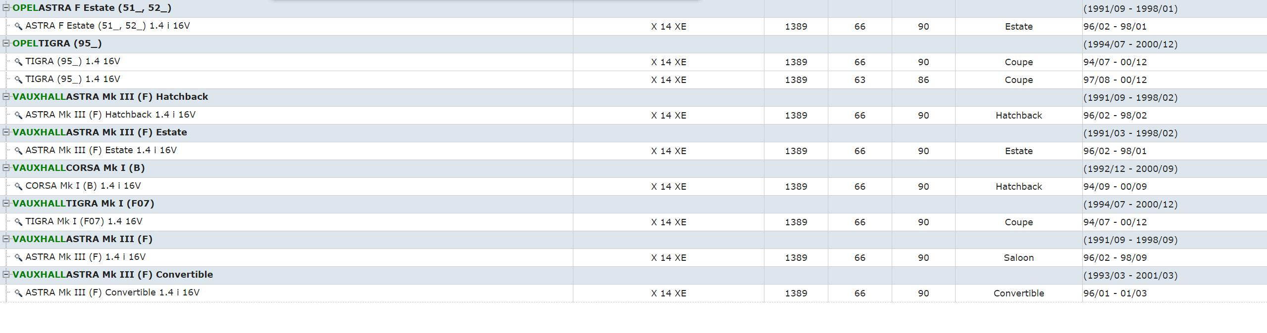 12 месяцев Гарантия качества Топливная форсунка для Opel, VAUXHALL и других машин OE № 25321516