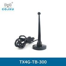 4g антенна lte wi fi highgain 6 дБи tx4g tb 300 интерфейсный