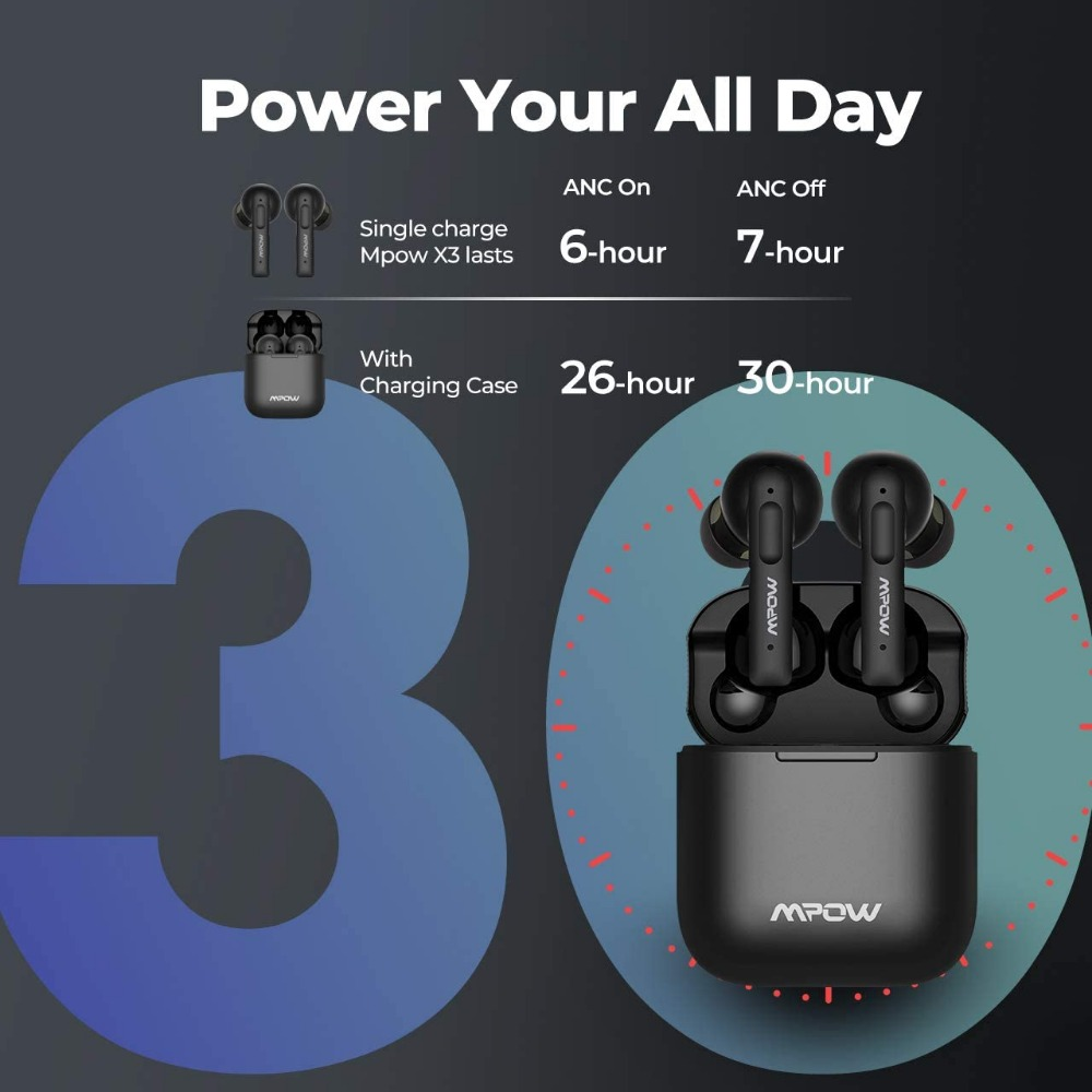 Mpow X3 ANC True Wireless Earbuds Touch Control 30Hrs Playback buy online in pakistan