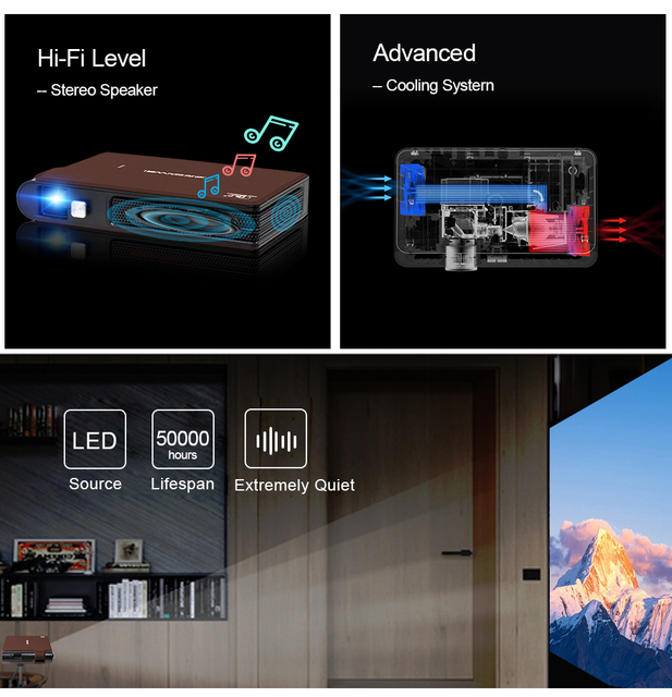 Caiwei S6W Portable Pocket Mini 3D DLP Projector LED Home Cinema Support HD Video 3