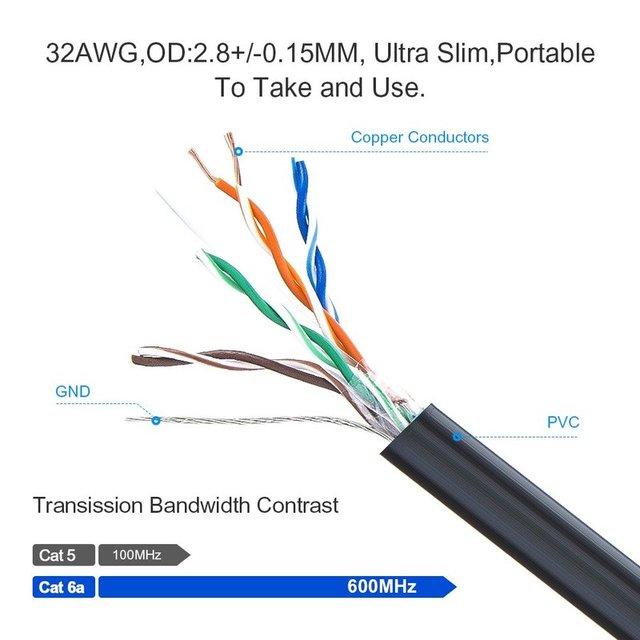 Câble Ethernet Cat6a Ultra mince gauche droite Angle haut bas câble de raccordement réseau UTP Cat 6a (catégorie 6) 0.25m/0.5m/1m/2m/3m/5m noir