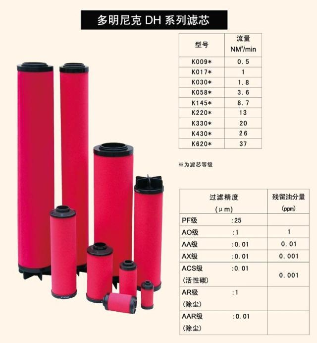 Replacement K145 Parker Domnick Hunter Compressed Air Coalescing Filter Element Oil-X AO AA ACS AR AO
