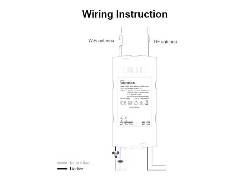 SONOFF IFan03 wifi потолочный вентилятор и светильник контроллер умный дом переключатель сток Прямая поставка