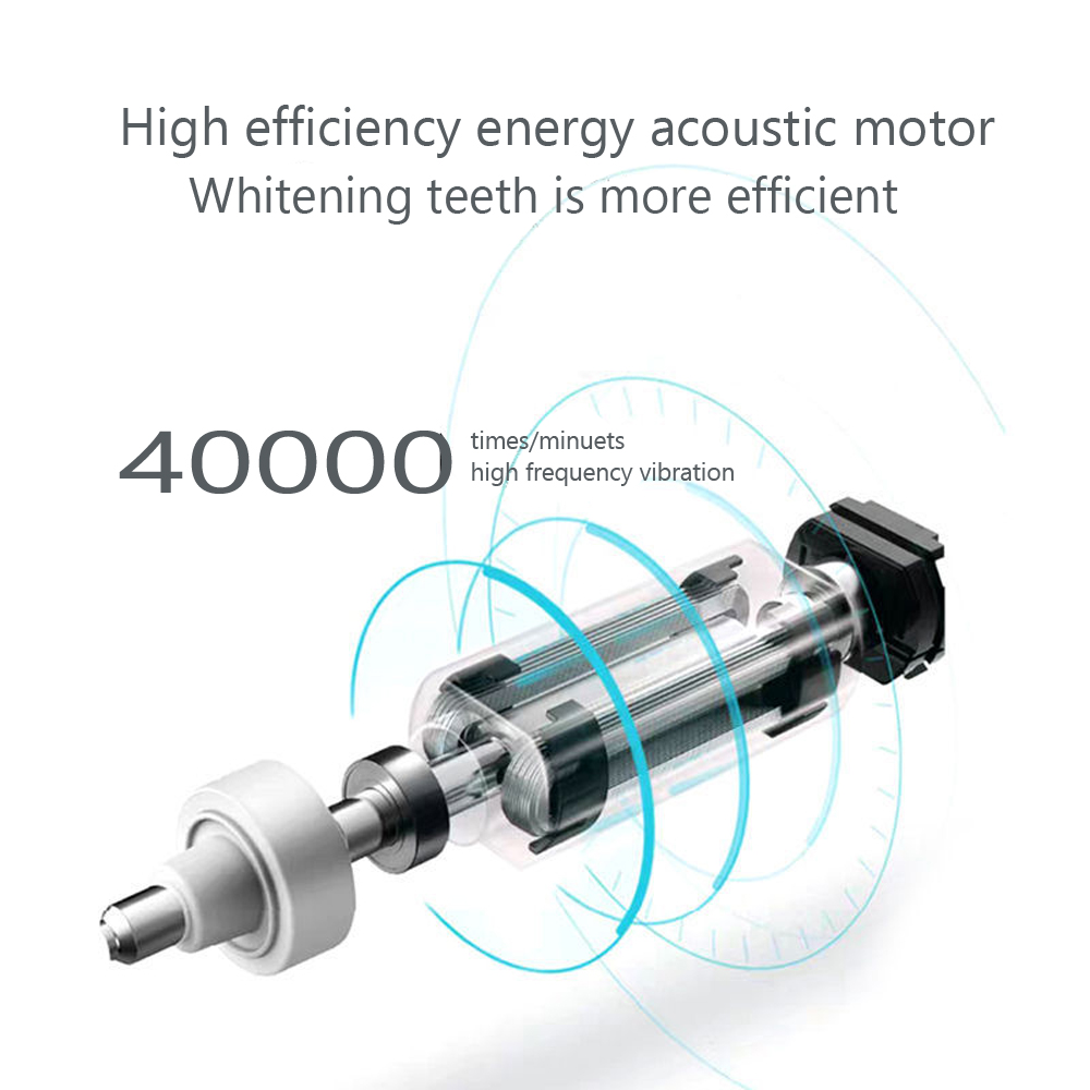 Super Sonic Electric Toothbrushes for Adults Kid Smart Timer Whitening Toothbrush IPX7 Waterproof Replaceable AA Battery Version 4