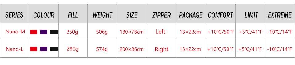 1.速卖通-Allger-store-升级款拒水羽绒-Nano系列参数表