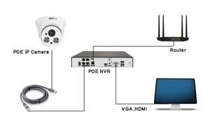 Image 3 - שני מערך אינפרא אדום נוריות פלסטיק 8mp 4K,5mp,3mp,2mp H.265 + מקורה אודיו Onvif פנים זיהוי אבטחת כיפת POE IP CCTV מצלמה