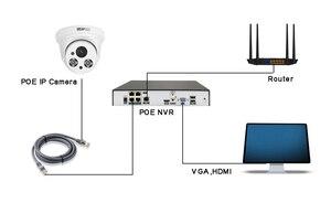 Image 3 - Deux led infrarouges en plastique 8mp 4K,5mp,3mp,2mp H.265 + caméra de vidéosurveillance IP POE de dôme de sécurité de détection de visage donvif Audio dintérieur