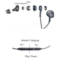 Samsung Galaxy S8 s9 S10 Smartphone headphone Samsung Earphones EO-IG955 3.5mm In-ear with Microphone Wire Headset for AKG 2