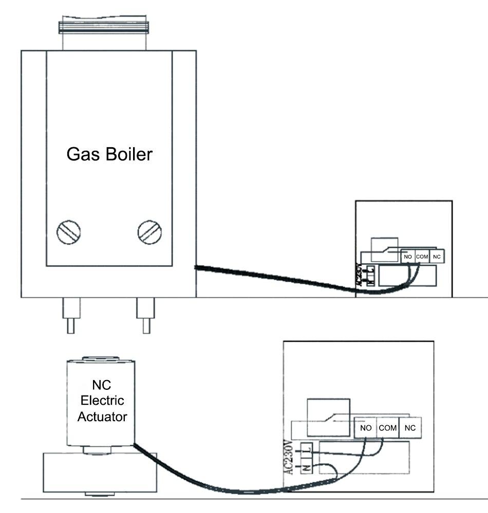 BOT-306RF-WIFI新接线图