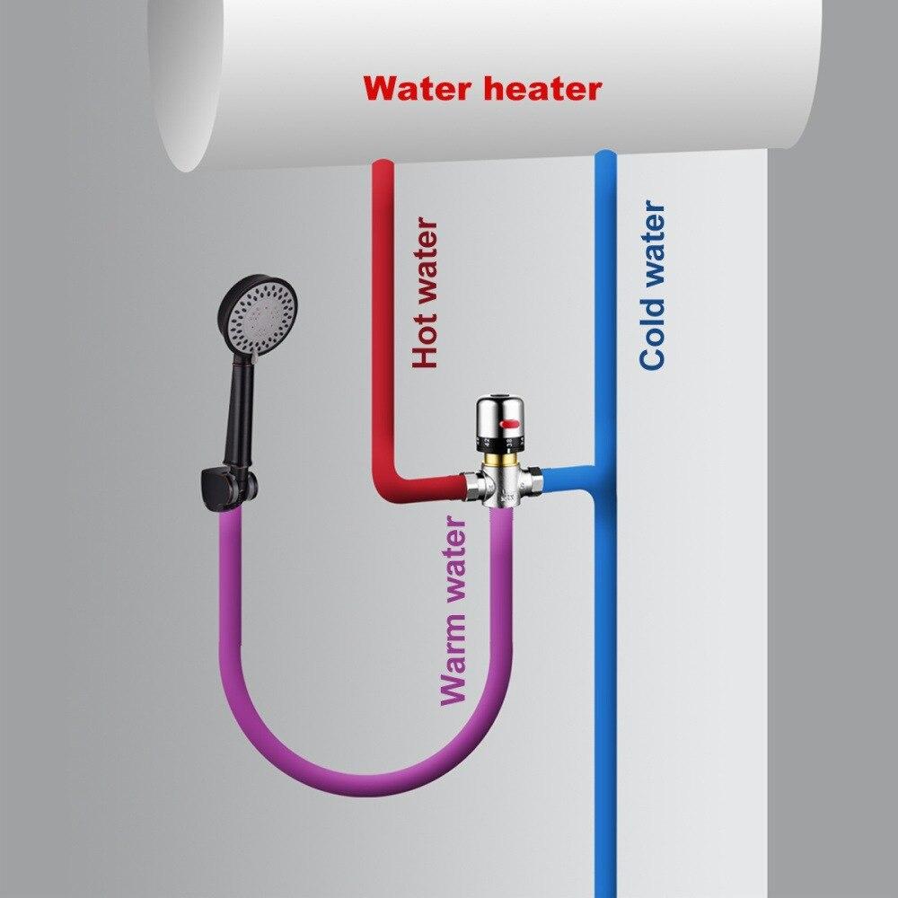 CTM505 vanne de mélange thermostatique Ming monté douche solaire cuivre vanne thermostatique robinet de douche à l'extérieur de la chine entrepôt Resou - 3