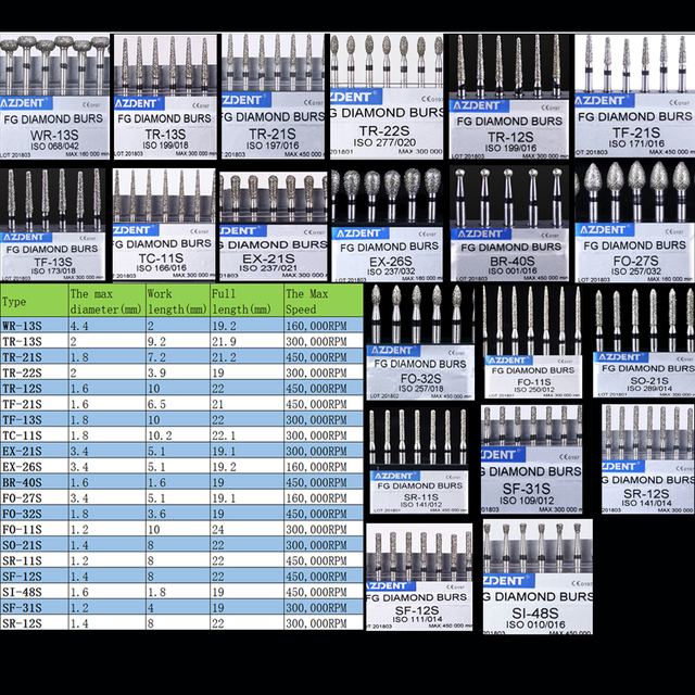 AZDENT 10 pcs/set Dental Diamond Burs Drills High Speed Handpiece Polishing Whitening Product TC-11S  Dental High Speed Burs 1