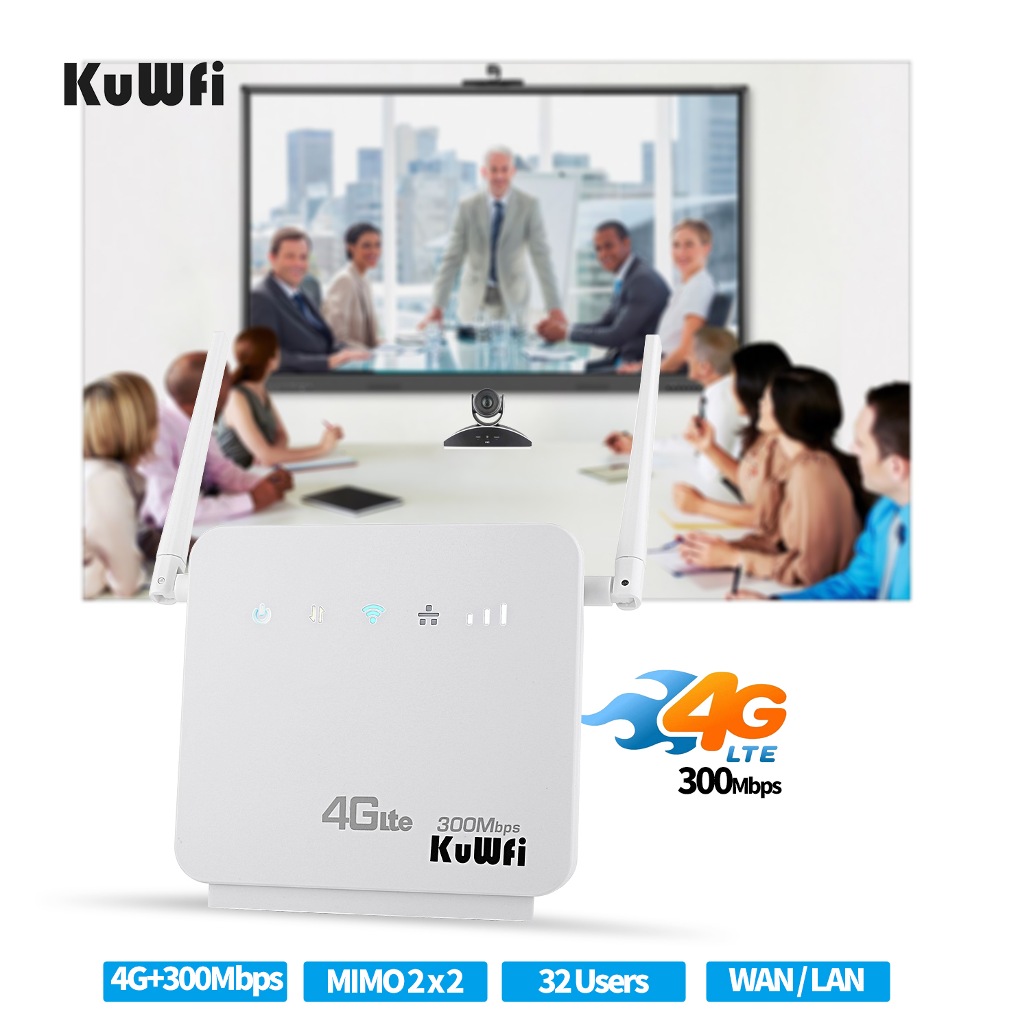 Unlocked 300Mbps Wifi Routers or 4G LTE CPE Mobile Router with LAN Port Support and SIM card 4