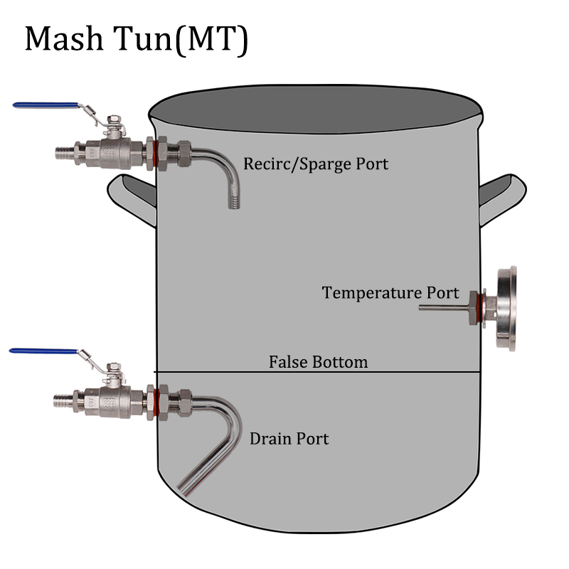 Mash Tun(MT) Homebrew Kettle Weldless Conversion Kit Sparge Drain Thermometer Ports Hose Barb Style