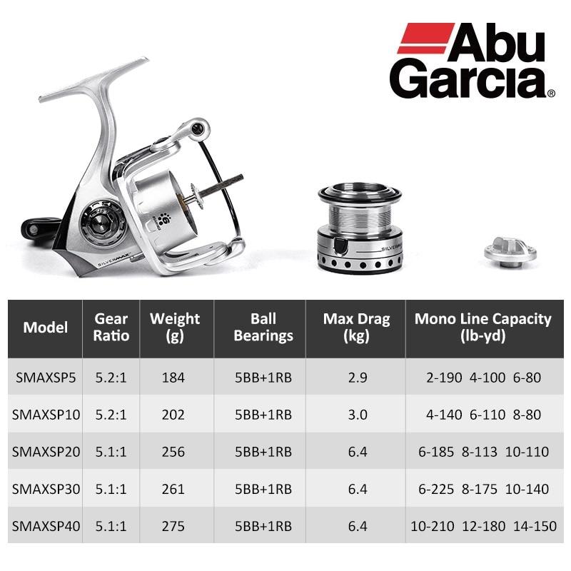 Abu Garcia Brand SILVER MAX  2
