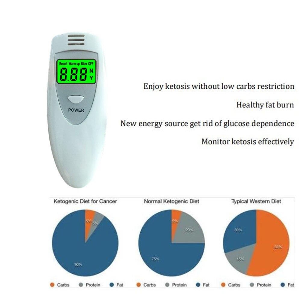 GREENWON three color display breath Keyto Meter ketone ketosis fat burn & weight loss monitor breath keto monitor