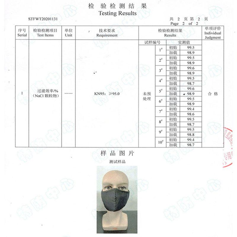 Корейская хлопковая Тканевая маска для лица PM2.5 анти-туман/противопыльная маска респиратор mascaras с угольным фильтром респиратор черная маск...