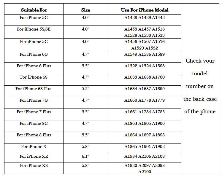 all model size