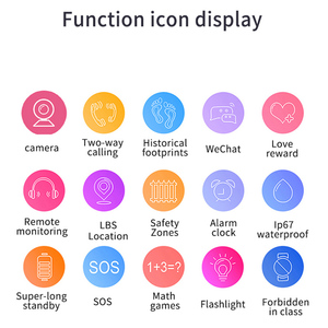 Image 2 - S19 Waterproof Smart Watch for Kids LBS Tracker SmartWatch SOS Call for Children Anti Lost Monitor Baby Wristwatch for Boy girls