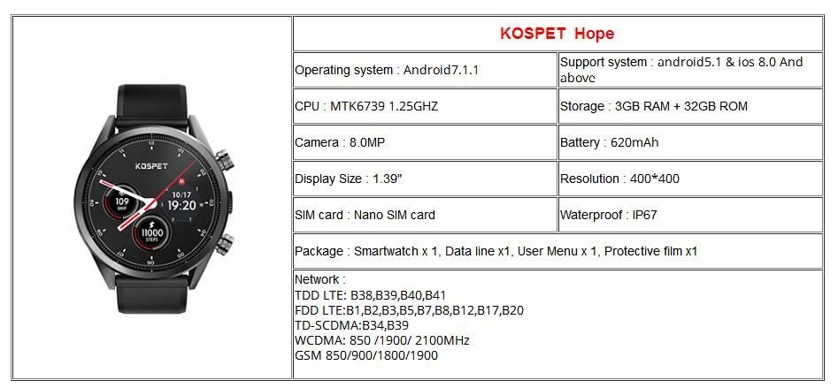 Waterproof kospet Hope 3GB Smart Watch with 8MP Camera including Google play store and GPS Map waterproof for men available for Android ios 6