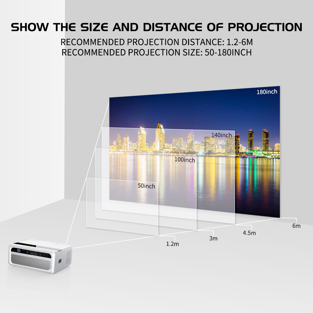 UNIC CP600 1280x720P LED 8000 Lumens Projector 1080P Full HD HDMI WIFI Bluetooth LCD Home Theater Movie Beamer Android Proyector 5