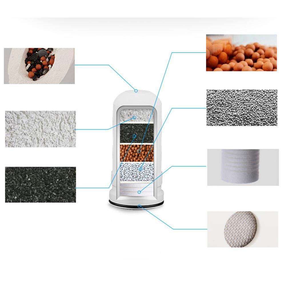 MeterMall многоразовые Керамика 7 слоев фильтрующий элемент для кран картридж для очистки воды моющийся кухонный кран фильтр для очистки воды