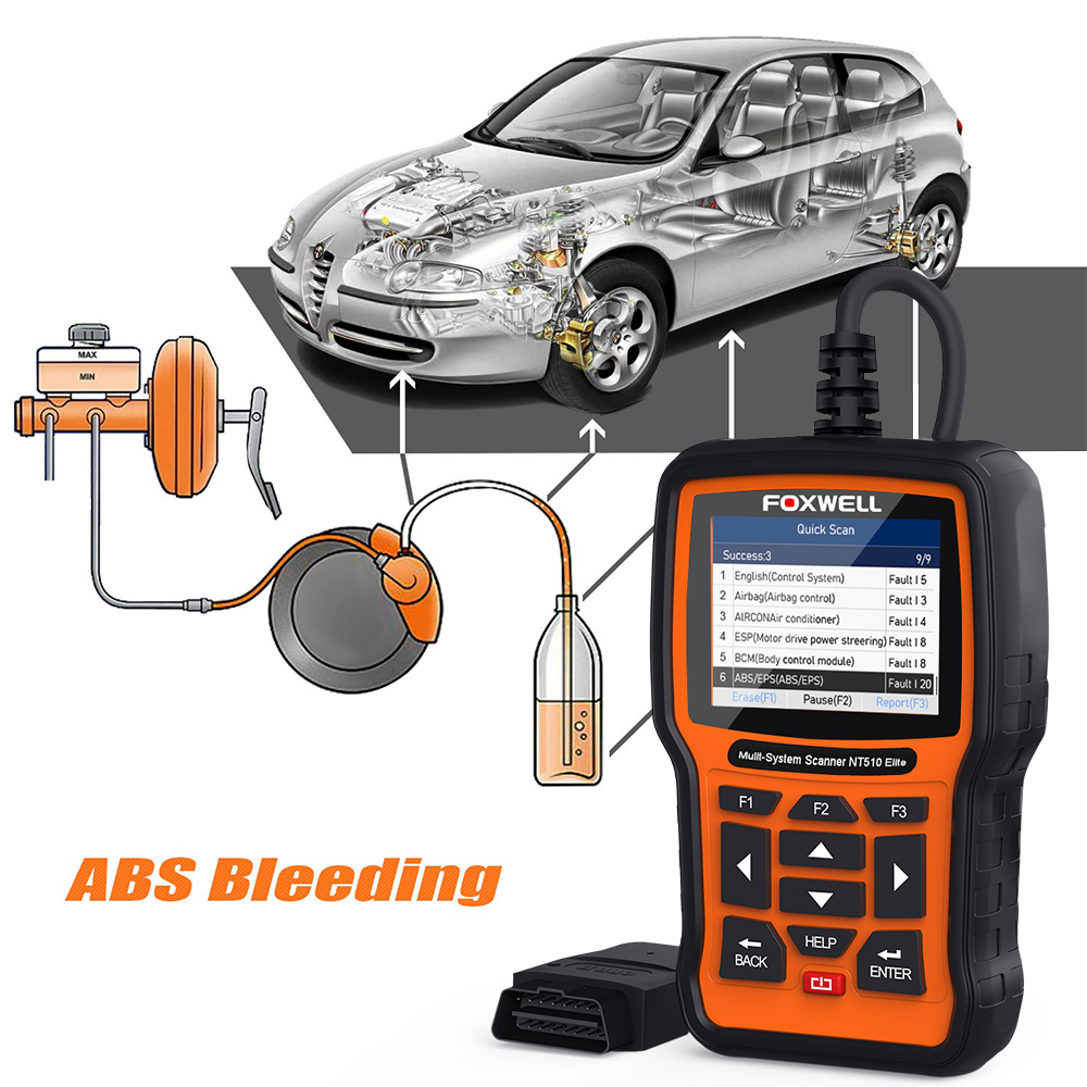 Image 3 - FOXWELL NT510 Elite Full System OBD2 Scanner ABS SAS AT Airbag DPF BMS EPB Oil Reset OBD 2 Code Reader Auto Car Diagnostic Tool-in Code Readers & Scan Tools from Automobiles & Motorcycles on