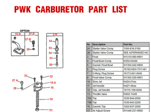 Image 4 - Carburetor Rapire Kit PWK 28 30 32 34 36 38 40mm Universal ReplacementFor PWK KEIHIN OKO Motorcycle Scooter UTV ATV