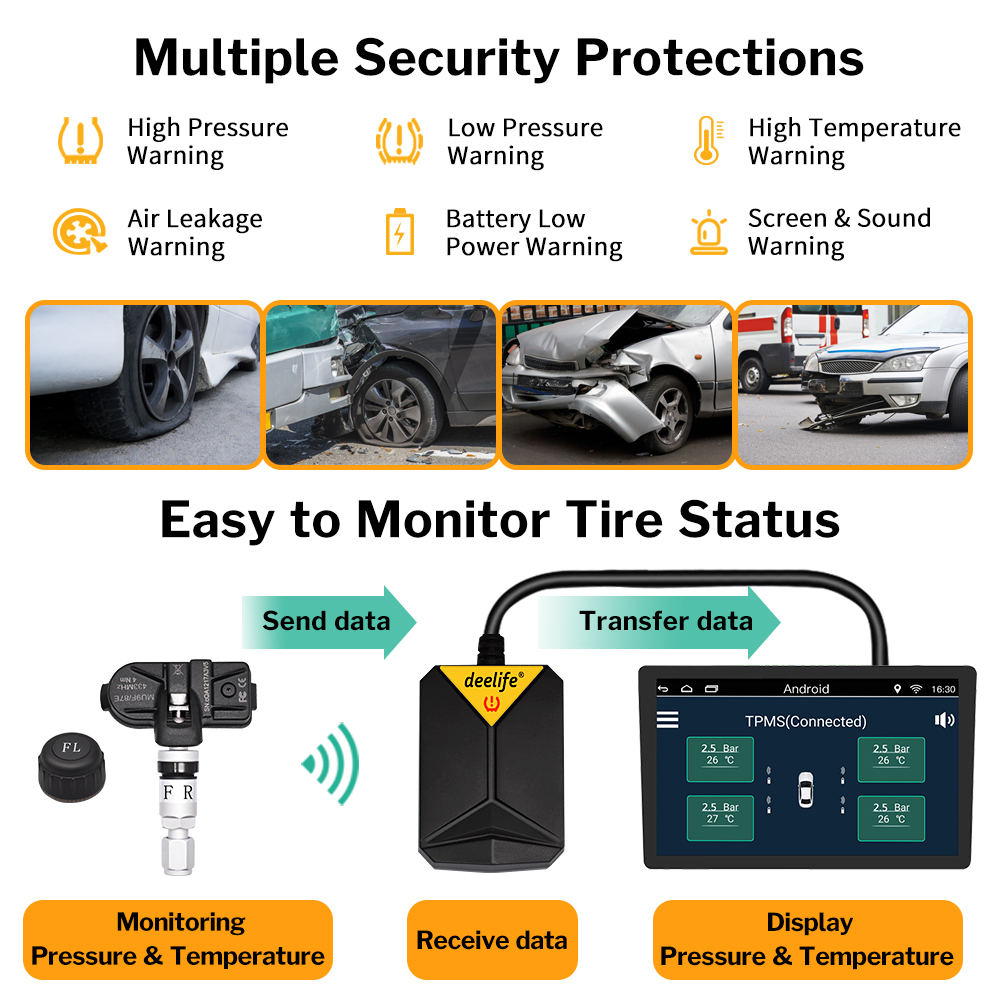Deelife Android TPMS для автомобильного радио dvd-плеер система контроля давления в шинах сигнализация запасная шина внутренний внешний датчик USB TMPS