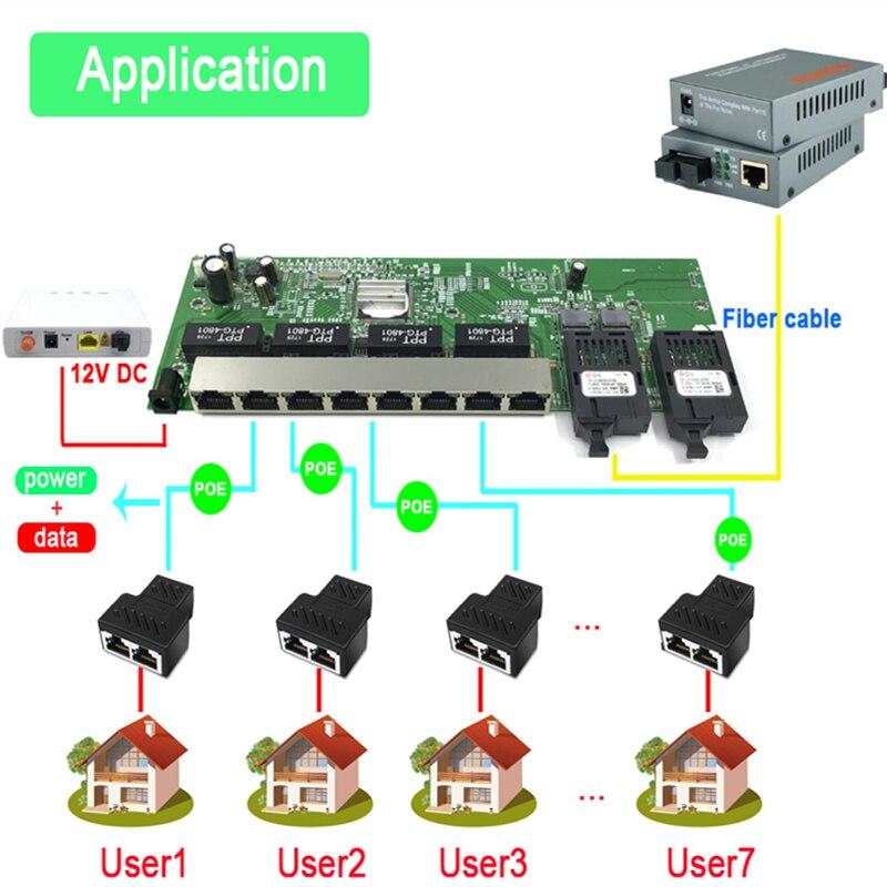 Reverse POE 10/100/1000M Gigabit Ethernet Switch Ethernet Fiber Optical Single Mode 8 RJ45 UTP&2 SC Fiber Port Board SFP3KM/20KM