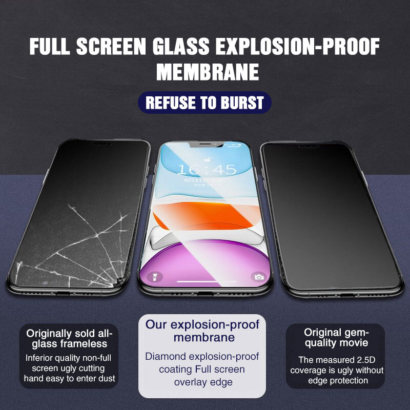 Image 3 - Protective Tempered Glass For iPhone 11 Pro Max Xs Max Xr X 7 8 6 6S Plus 11 Full Cover Screen Protector Glass on iPhone 11 Pro-in Phone Screen Protectors from Cellphones & Telecommunications