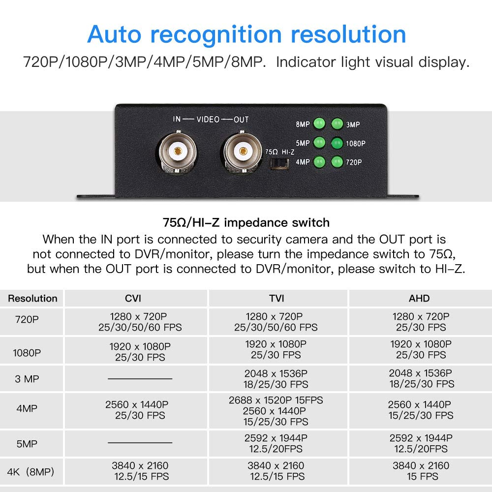 Hd bnc video converter reconhecimento automático 4